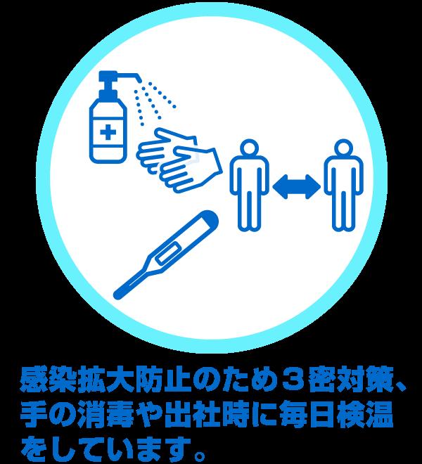 感染拡大防止のため3密対策、手の消毒や出社時に毎日検温をしています。